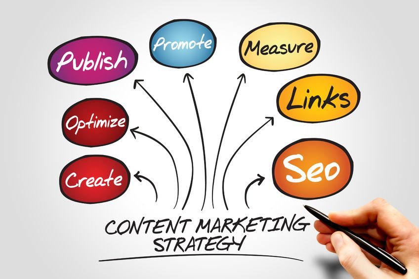 40507932 - content marketing strategy, business concept