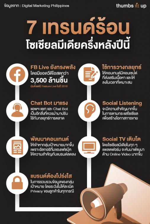 Infographic: 7 เทรนด์ร้อน Social Media ครึ่งหลังปีนี้ • Thumbsup